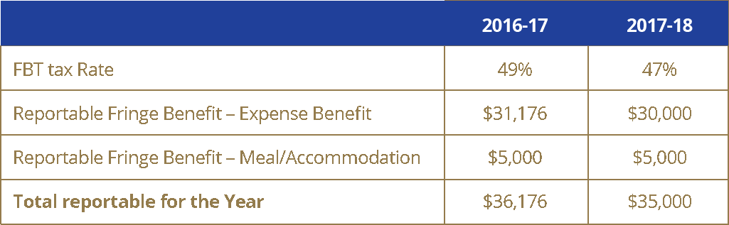 tax-rates-1